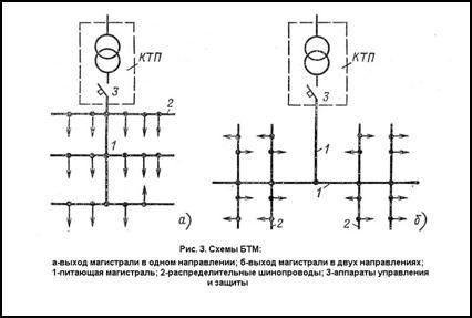 Магистральные схемы (рис 2 и
