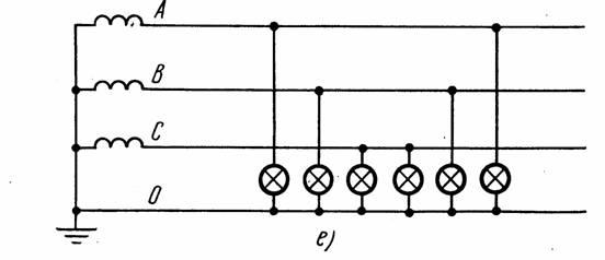 2.2 Схемы включения