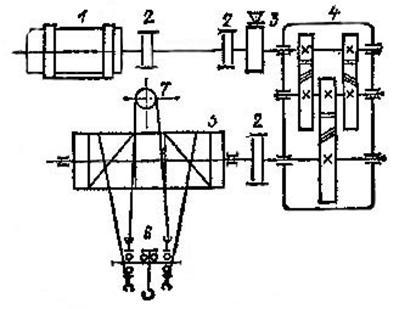 Рисунок 4.2 - Кинематическая
